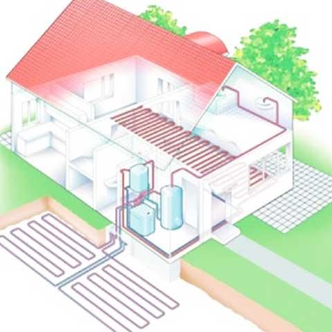 Warmtepomp - grond installatie