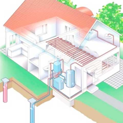 Warmtepomp - grondwater installatie